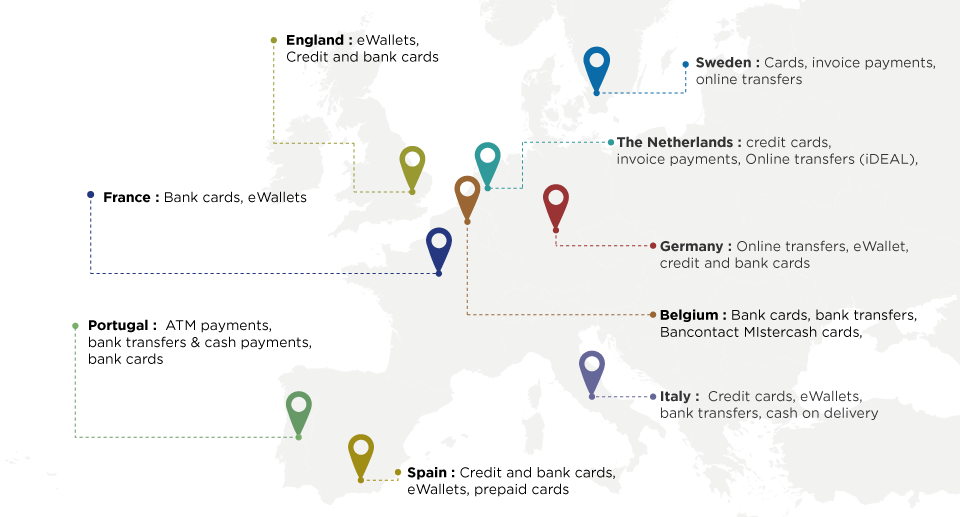 payment-methods-hipay-europe