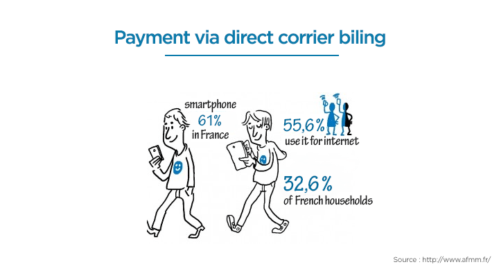 directcarrierbilling-hipay