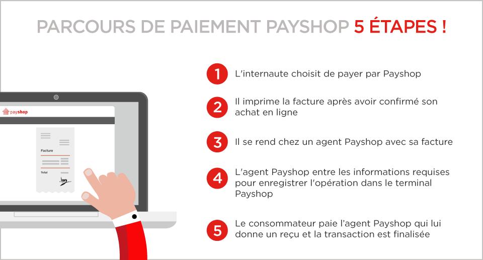 payshop-paiment-hipay