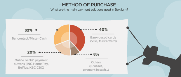 payment-method-hipay