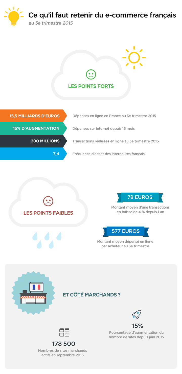 infographie-hipay