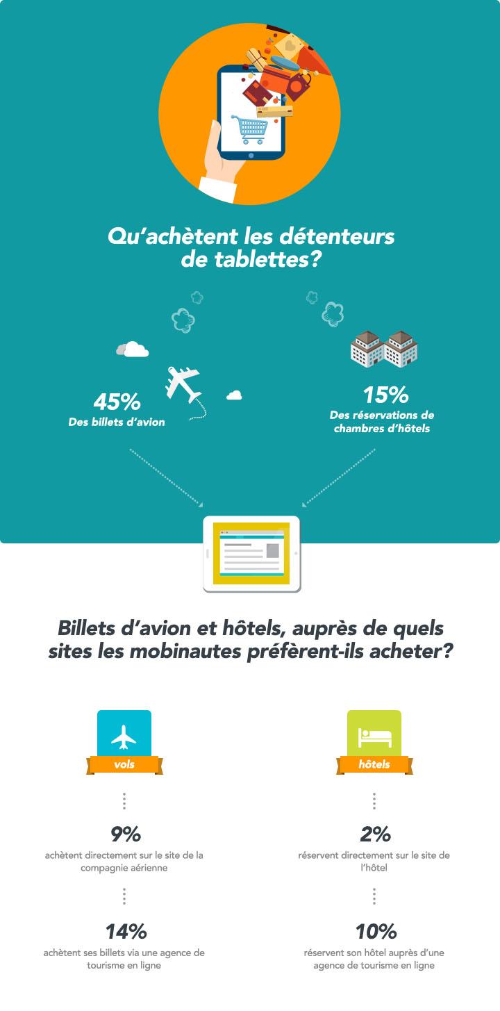 infographie-tourisme-hipay